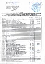 Отчёт расходования денежных средств в 2018 году