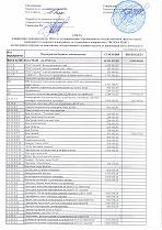 Смета планируемых мероприятий на 2018 год